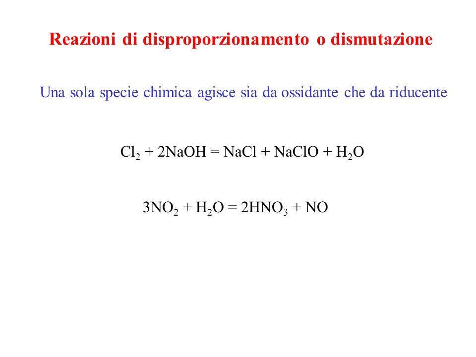 Reazioni di disproporzionamento o dismutazione Una sola specie chimica agisce sia da ossidante che da riducente Cl 2 + 2NaOH = NaCl + NaClO + H 2 O 3NO 2 + H 2 O = 2HNO 3 + NO