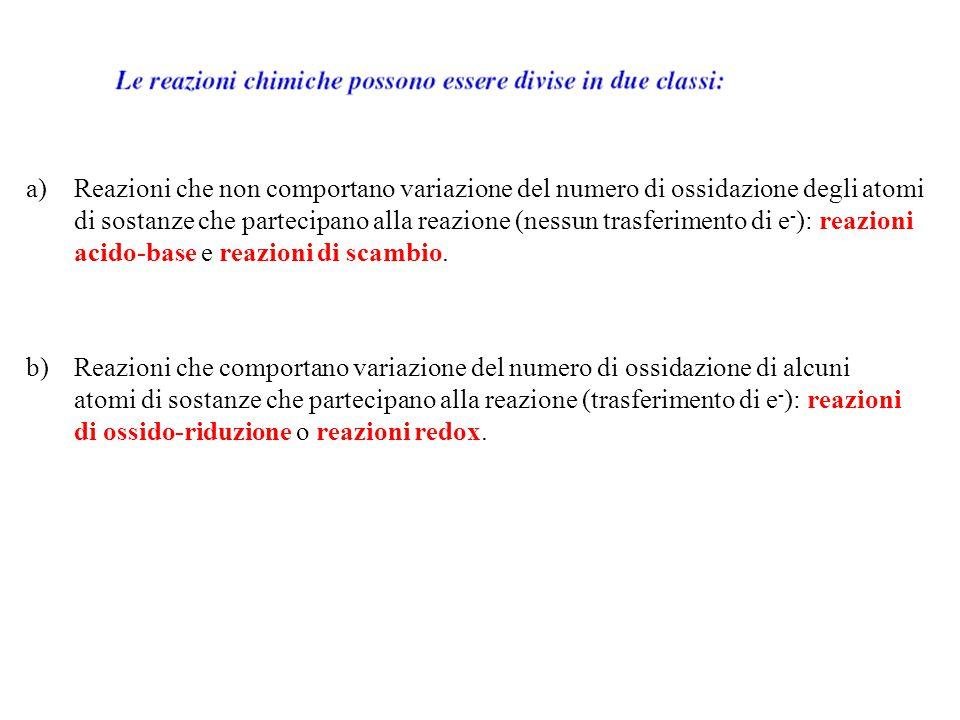 a)Reazioni che non comportano variazione del numero di ossidazione degli atomi di sostanze che partecipano alla reazione (nessun trasferimento di e - ): reazioni acido-base e reazioni di scambio.