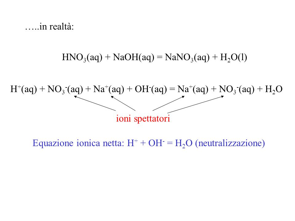 Reazioni di scambio Tali reazioni comportano lo scambio di porzioni (cationi o anioni) delle sostanze reagenti FeS(s) + 2HCl(aq) = FeCl 2 + H 2 S(g)  Na 2 CO 3 (aq) + Ca(OH) 2 (aq) = CaCO 3 (s)  + 2NaOH(aq) (precipitazione) 2KI(aq) + Pb(NO 3 ) 2 (aq) = 2KNO 3 (aq) + PbI 2 (s)  CaCO 3 (s) + 2CH 3 COOH(aq) = Ca(CH 3 COO) 2 (aq) + H 2 CO 3 (aq) H 2 CO 3 (aq) = H 2 O(l) + CO 2 (g) 