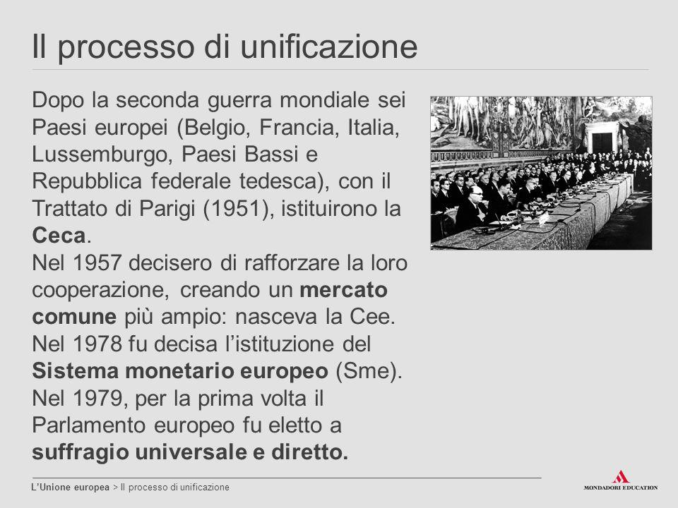 Il processo di unificazione L'Unione europea > Il processo di unificazione Dopo la seconda guerra mondiale sei Paesi europei (Belgio, Francia, Italia,