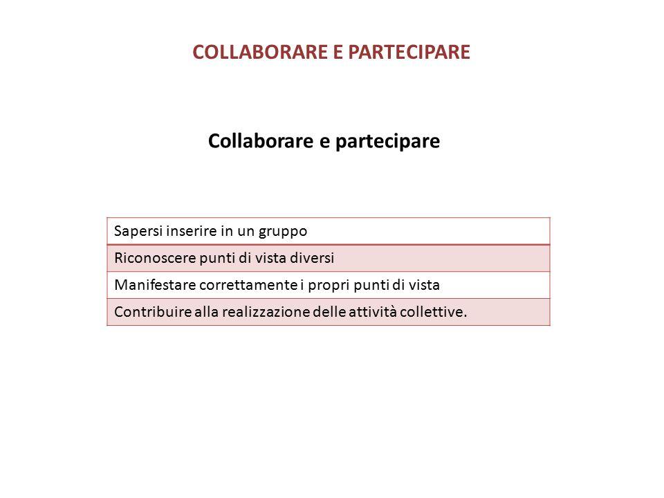 Collaborare e partecipare Sapersi inserire in un gruppo Riconoscere punti di vista diversi Manifestare correttamente i propri punti di vista Contribuire alla realizzazione delle attività collettive.