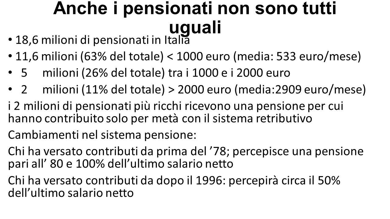 Anche i pensionati non sono tutti uguali 18,6 milioni di pensionati in Italia 11,6 milioni (63% del totale) < 1000 euro (media: 533 euro/mese) 5 milio