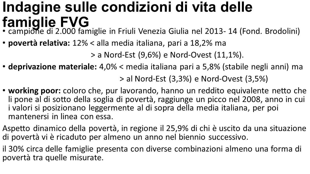 Indagine sulle condizioni di vita delle famiglie FVG campione di 2.000 famiglie in Friuli Venezia Giulia nel 2013- 14 (Fond. Brodolini) povertà relati