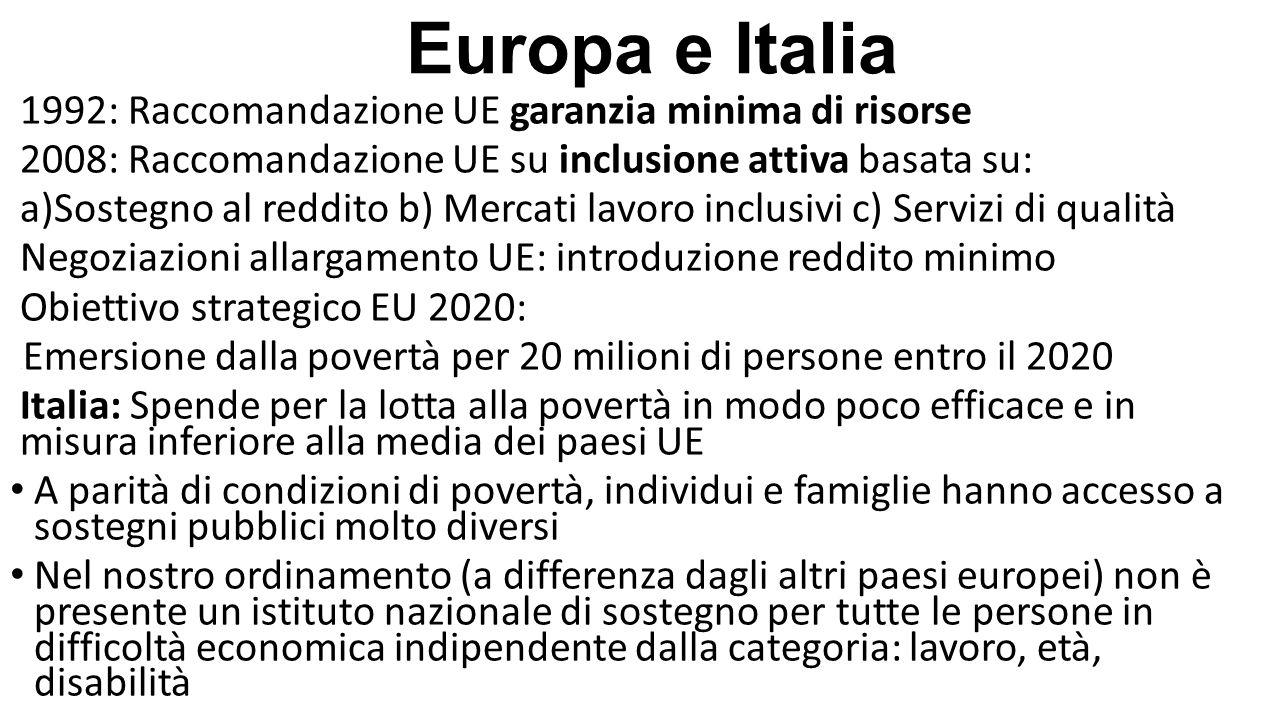 Europa e Italia 1992: Raccomandazione UE garanzia minima di risorse 2008: Raccomandazione UE su inclusione attiva basata su: a)Sostegno al reddito b)