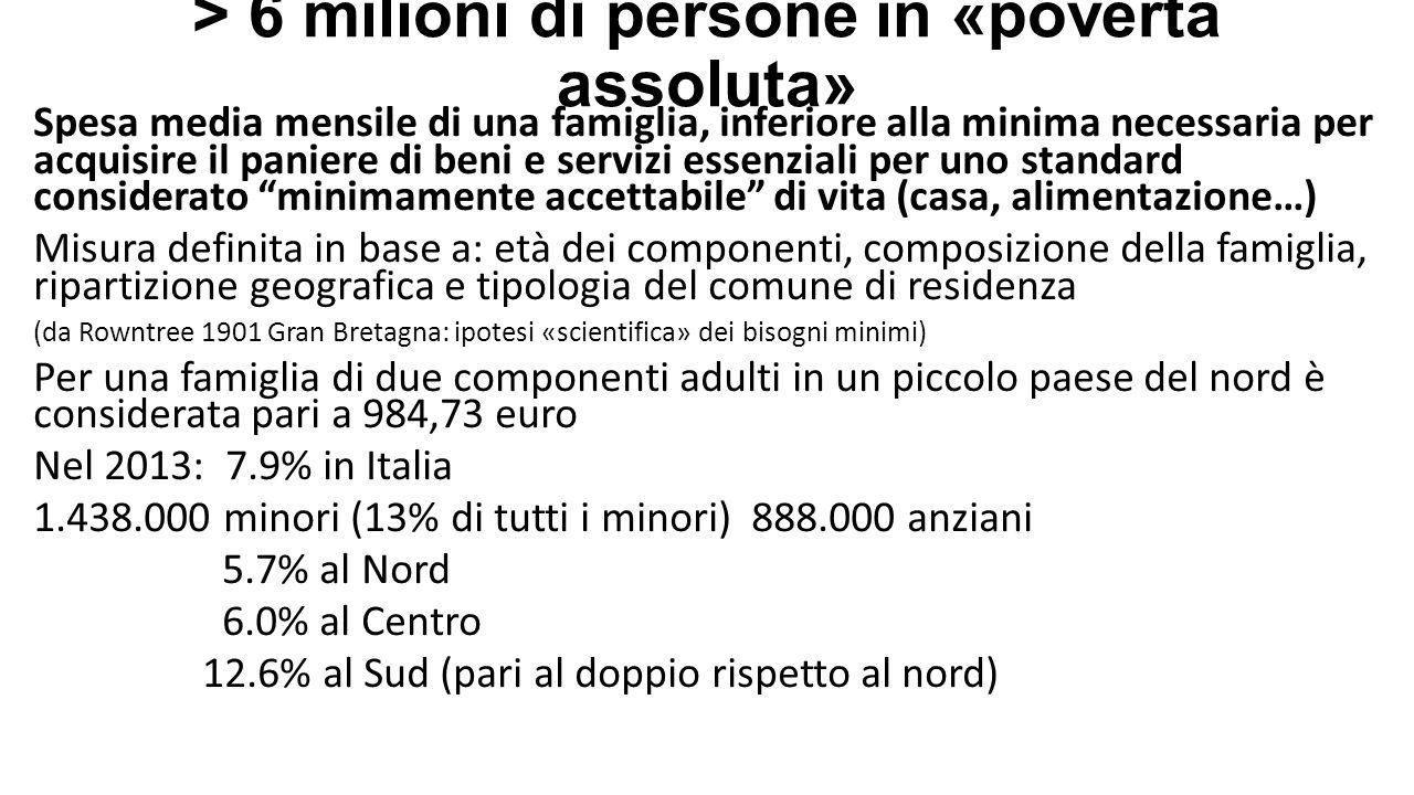 > 6 milioni di persone in «povertà assoluta» Spesa media mensile di una famiglia, inferiore alla minima necessaria per acquisire il paniere di beni e