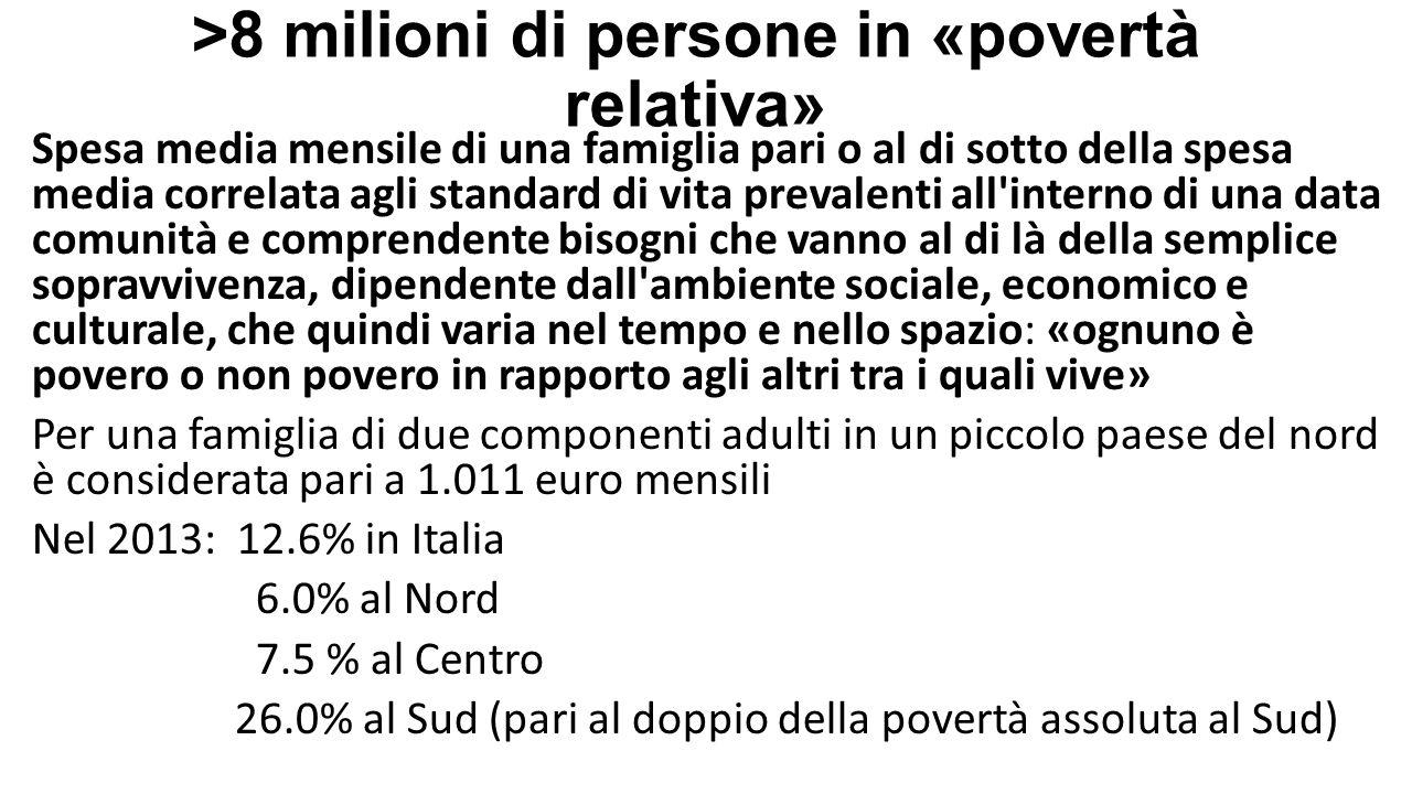 >8 milioni di persone in «povertà relativa» Spesa media mensile di una famiglia pari o al di sotto della spesa media correlata agli standard di vita p