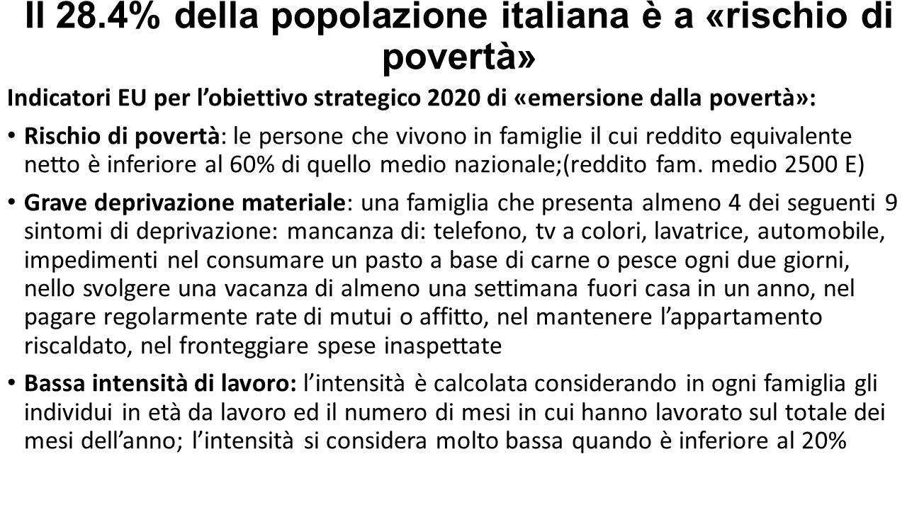 Il 28.4% della popolazione italiana è a «rischio di povertà» Indicatori EU per l'obiettivo strategico 2020 di «emersione dalla povertà»: Rischio di po
