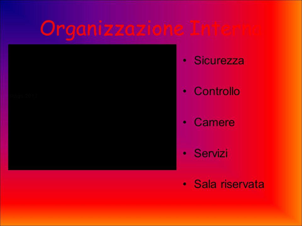 Organizzazione Interna Sicurezza Controllo Camere Servizi Sala riservata