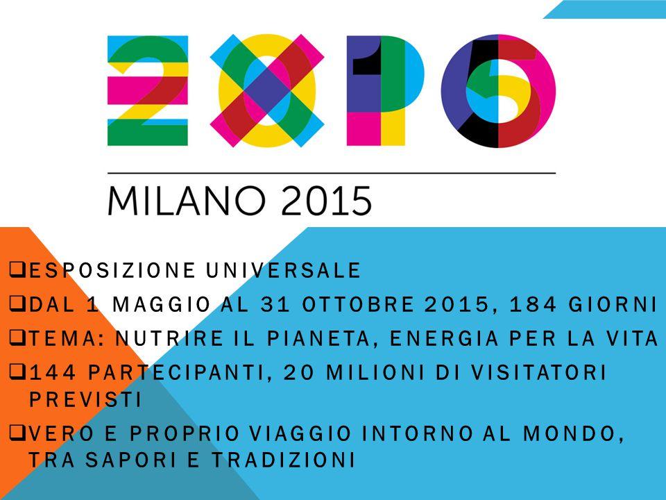FOODY  è la mascotte di Expo Milano 2015  racchiude i temi fondanti della manifestazione proponendoli in una chiave positiva, originale e simpatica  è sincero, saggio, rispettoso e amante della sana e buona cucina Rappresenta la comunità, la diversità e il cibo.