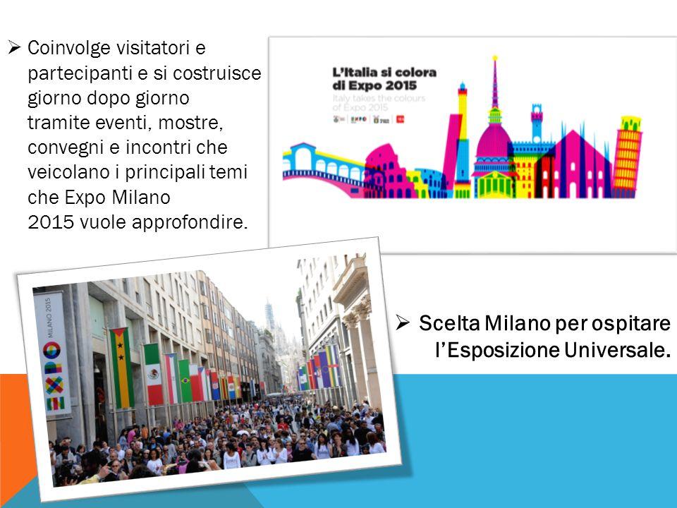  Scelta Milano per ospitare l'Esposizione Universale.  Coinvolge visitatori e partecipanti e si costruisce giorno dopo giorno tramite eventi, mostre