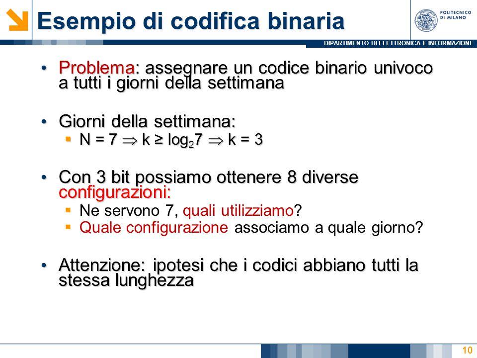 DIPARTIMENTO DI ELETTRONICA E INFORMAZIONE Esempio di codifica binaria Problema: assegnare un codice binario univoco a tutti i giorni della settimana Problema: assegnare un codice binario univoco a tutti i giorni della settimana Giorni della settimana: Giorni della settimana:  N = 7  k ≥ log 2 7  k = 3 Con 3 bit possiamo ottenere 8 diverse configurazioni: Con 3 bit possiamo ottenere 8 diverse configurazioni:  Ne servono 7, quali utilizziamo.