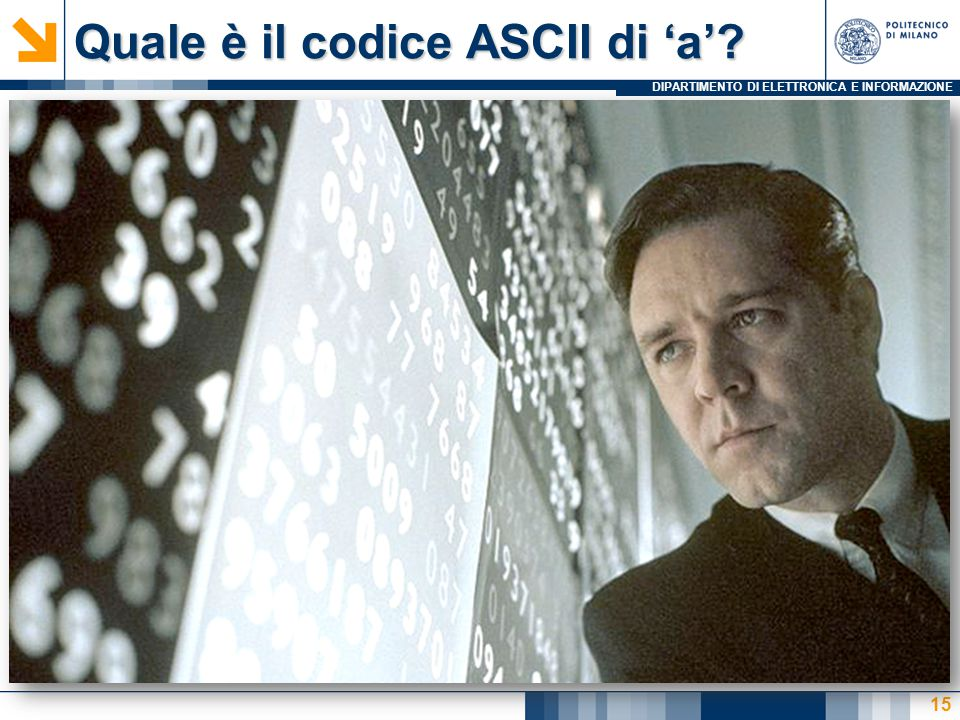 DIPARTIMENTO DI ELETTRONICA E INFORMAZIONE Quale è il codice ASCII di 'a'? 15