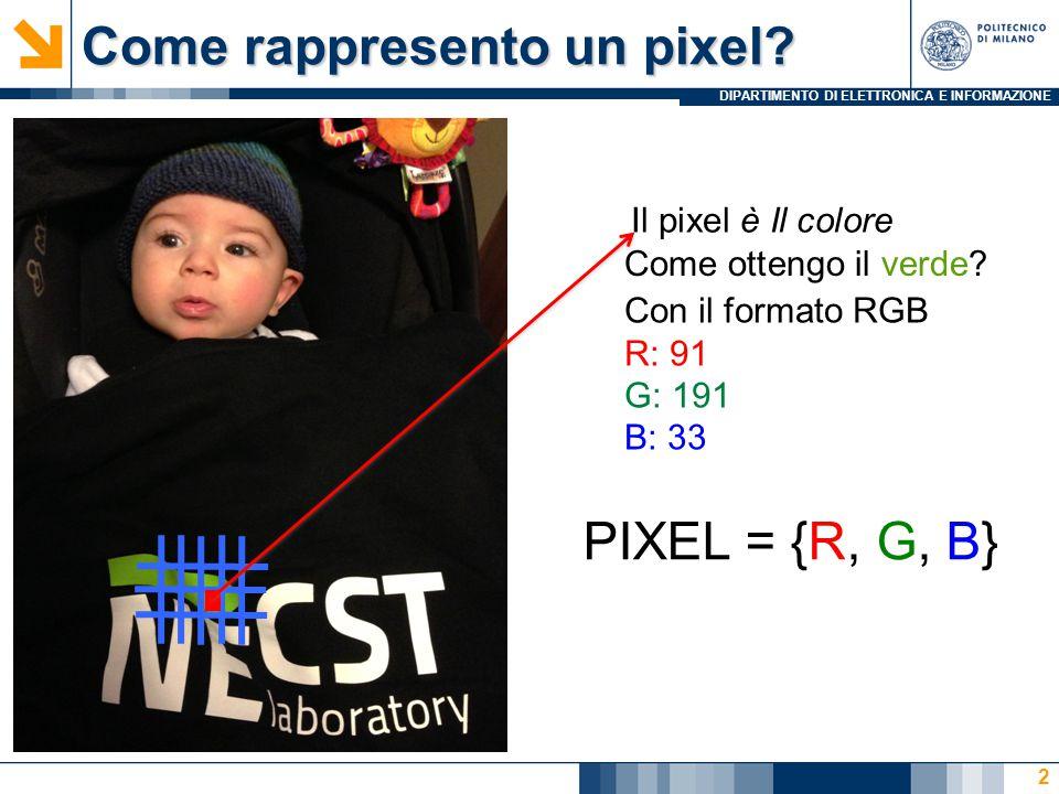 DIPARTIMENTO DI ELETTRONICA E INFORMAZIONE Come rappresento un pixel.