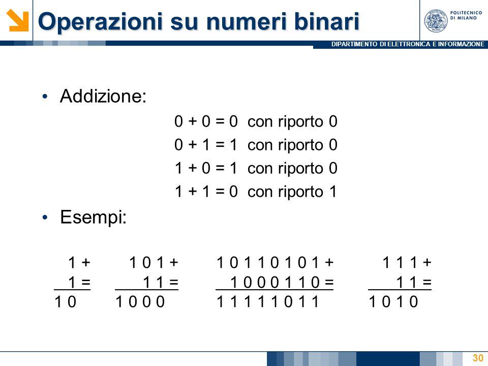 DIPARTIMENTO DI ELETTRONICA E INFORMAZIONE Operazioni su numeri binari Addizione: 0 + 0 = 0 con riporto 0 0 + 1 = 1 con riporto 0 1 + 0 = 1 con riporto 0 1 + 1 = 0 con riporto 1 Esempi: 1 + 1 = 1 0 1 0 1 + 1 1 = 1 0 0 0 1 0 1 1 0 1 0 1 + 1 0 0 0 1 1 0 = 1 1 1 1 1 0 1 1 1 1 1 + 1 1 = 1 0 30