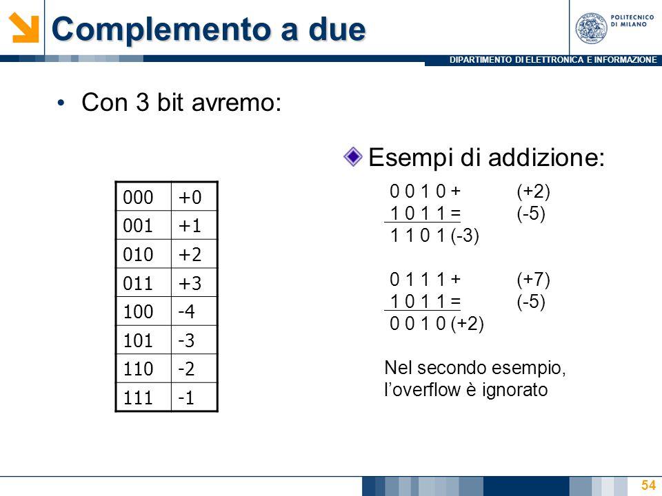 DIPARTIMENTO DI ELETTRONICA E INFORMAZIONE Complemento a due Con 3 bit avremo: 000+0 001+1 010+2 011+3 100-4 101-3 110-2 111 Esempi di addizione: 0 0 1 0 + (+2) 1 0 1 1 =(-5) 1 1 0 1(-3) 0 1 1 1 + (+7) 1 0 1 1 =(-5) 0 0 1 0(+2) Nel secondo esempio, l'overflow è ignorato 54