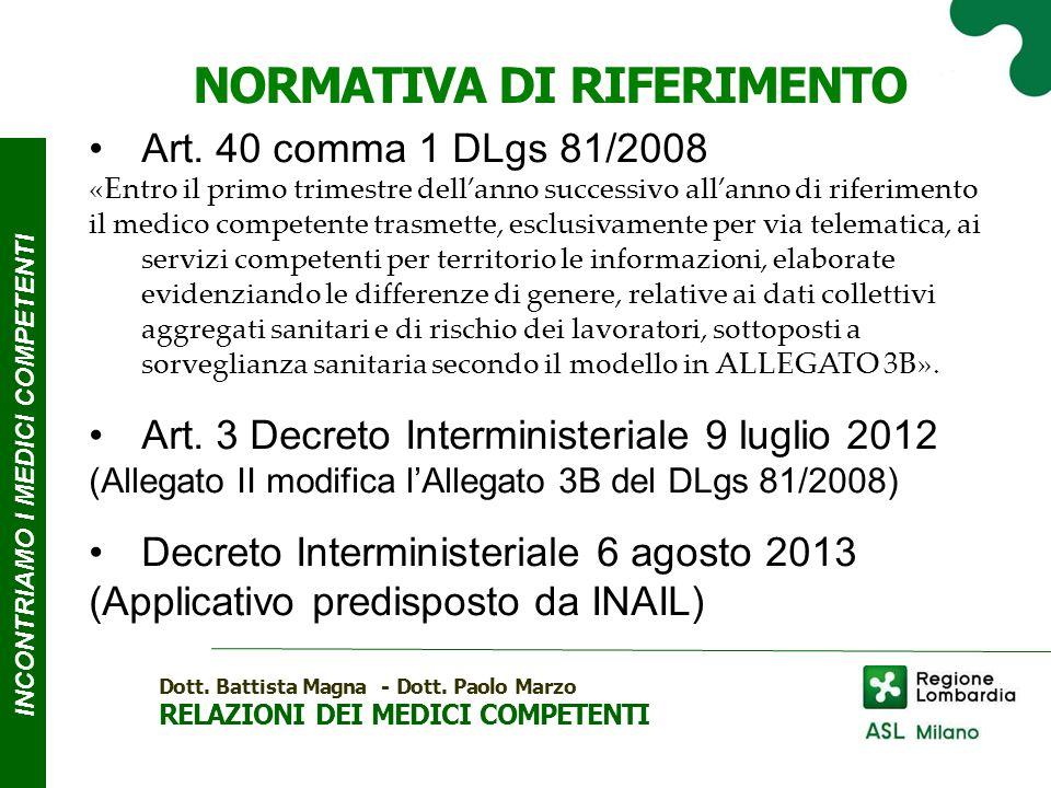 NORMATIVA DI RIFERIMENTO INCONTRIAMO I MEDICI COMPE T ENTI Art.