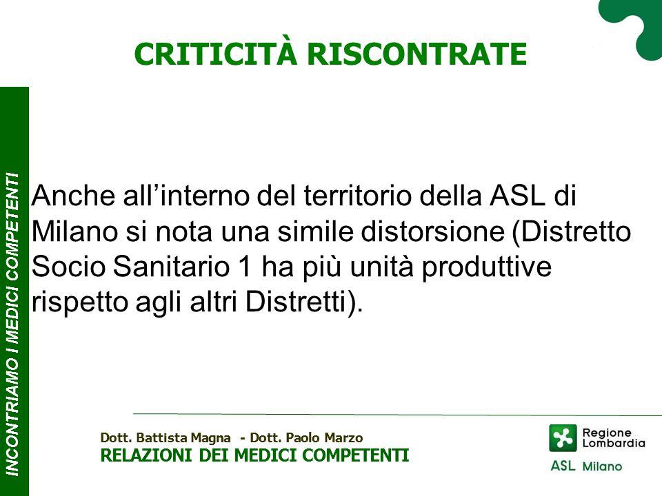 CRITICITÀ RISCONTRATE INCONTRIAMO I MEDICI COMPE T ENTI Anche all'interno del territorio della ASL di Milano si nota una simile distorsione (Distretto Socio Sanitario 1 ha più unità produttive rispetto agli altri Distretti).