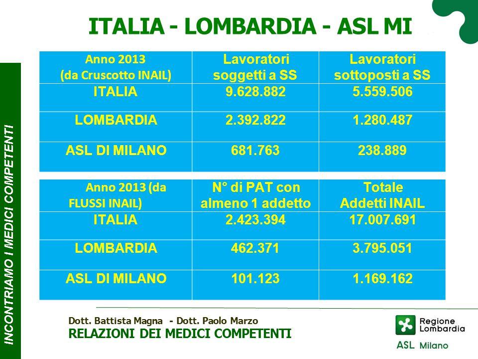 ITALIA - LOMBARDIA - ASL MI INCONTRIAMO I MEDICI COMPE T ENTI Dott.