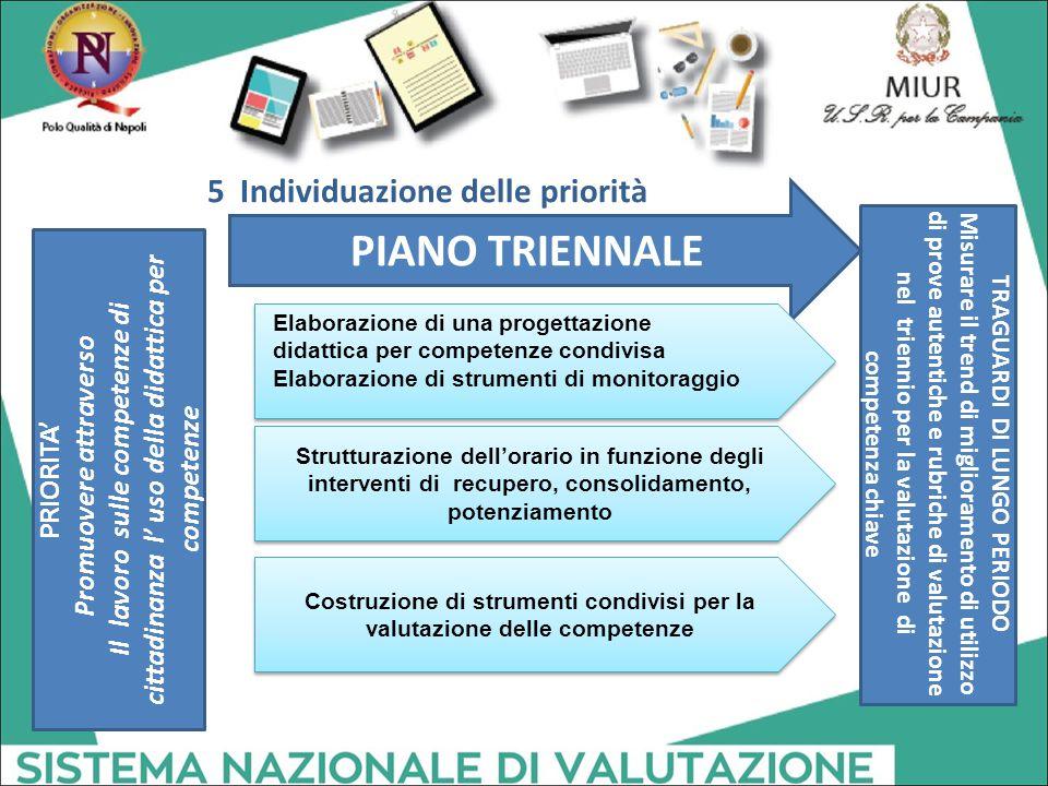 5 Individuazione delle priorità PRIORITA' Promuovere attraverso Il lavoro sulle competenze di cittadinanza l' uso della didattica per competenze TRAGU