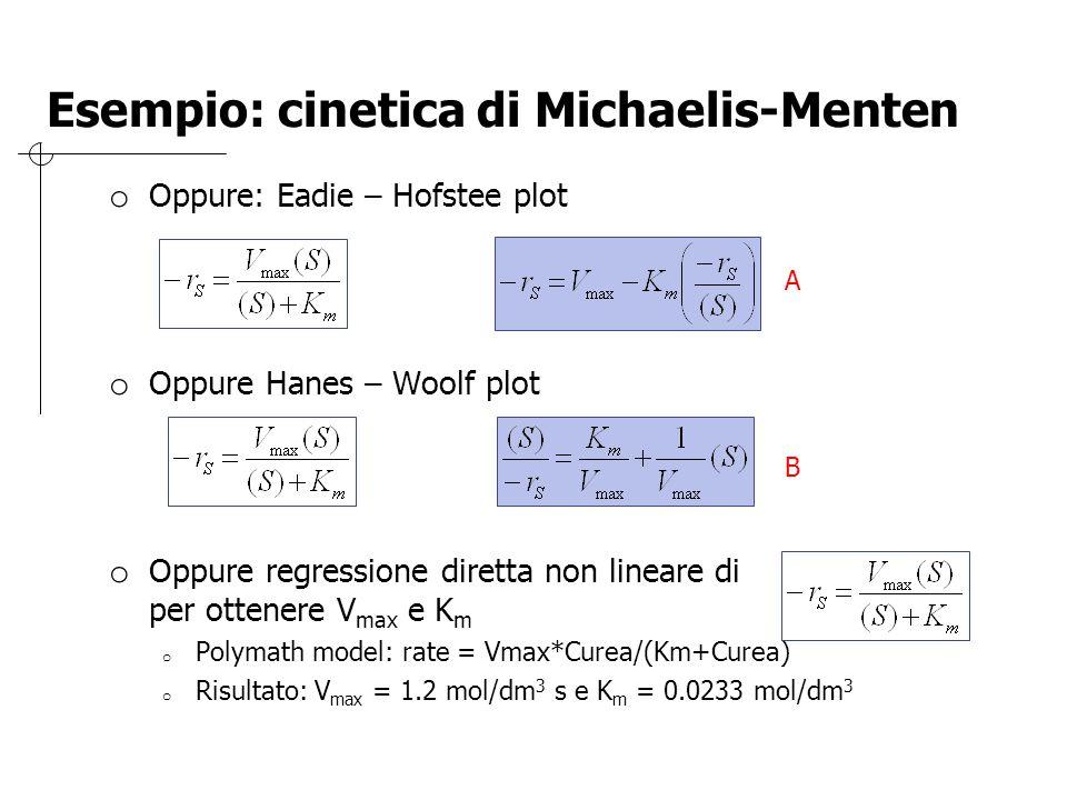 o Oppure: Eadie – Hofstee plot o Oppure Hanes – Woolf plot o Oppure regressione diretta non lineare di per ottenere V max e K m o Polymath model: rate