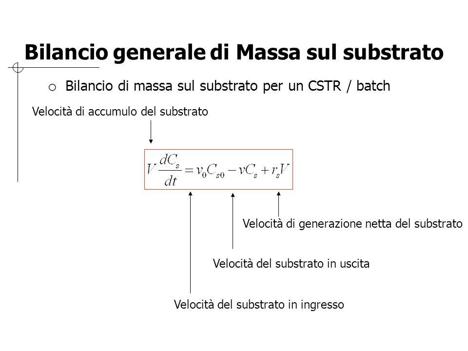 Bilancio generale di Massa sul substrato o Bilancio di massa sul substrato per un CSTR / batch Velocità di accumulo del substrato Velocità del substra