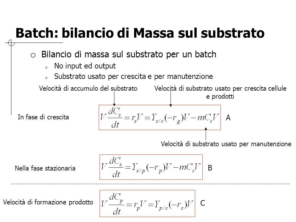 Batch: bilancio di Massa sul substrato o Bilancio di massa sul substrato per un batch o No input ed output o Substrato usato per crescita e per manute