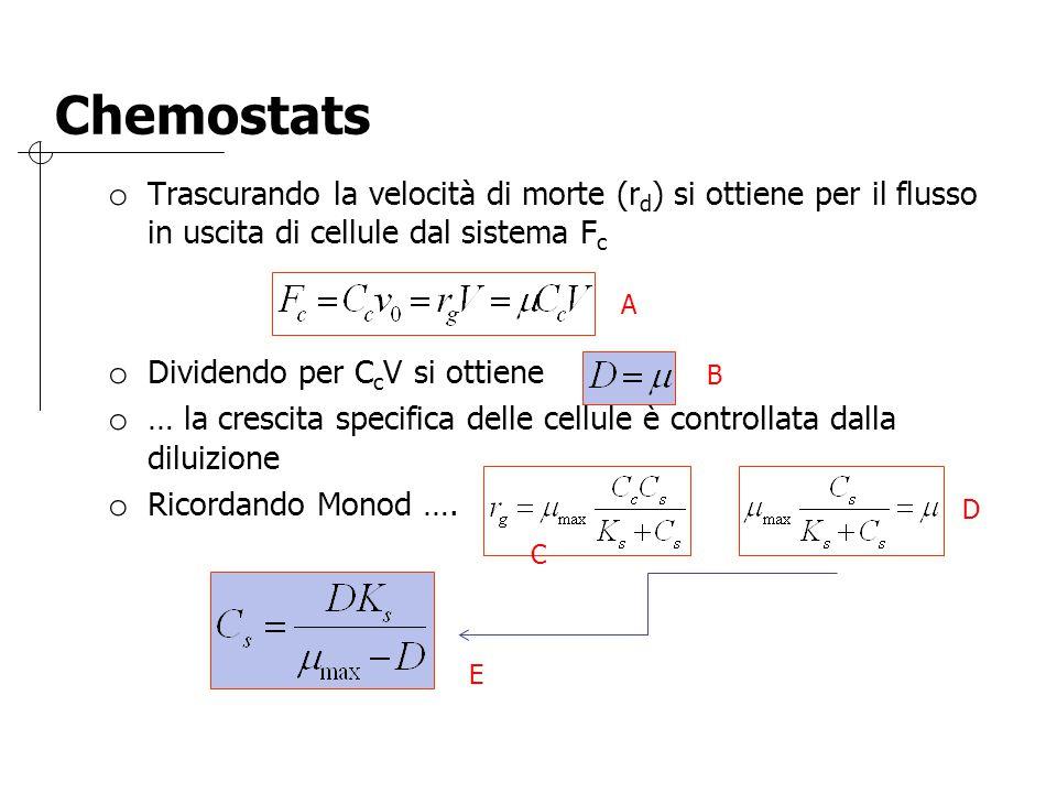 Chemostats o Trascurando la velocità di morte (r d ) si ottiene per il flusso in uscita di cellule dal sistema F c o Dividendo per C c V si ottiene o