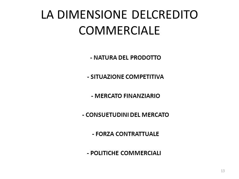 LA DIMENSIONE DELCREDITO COMMERCIALE - NATURA DEL PRODOTTO - SITUAZIONE COMPETITIVA - MERCATO FINANZIARIO - CONSUETUDINI DEL MERCATO - FORZA CONTRATTUALE - POLITICHE COMMERCIALI 13