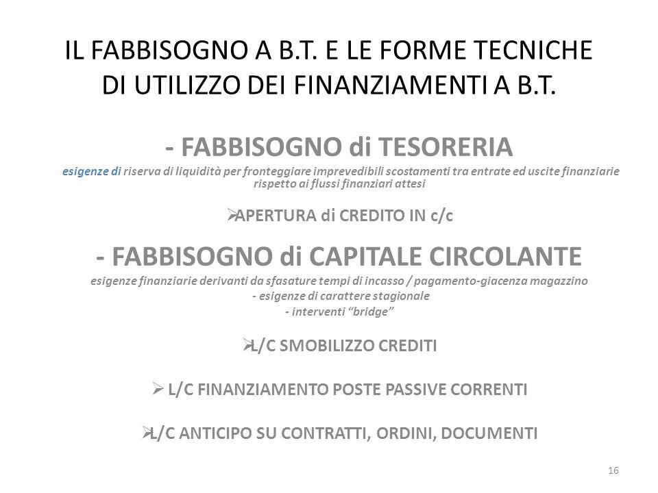 IL FABBISOGNO A B.T.E LE FORME TECNICHE DI UTILIZZO DEI FINANZIAMENTI A B.T.