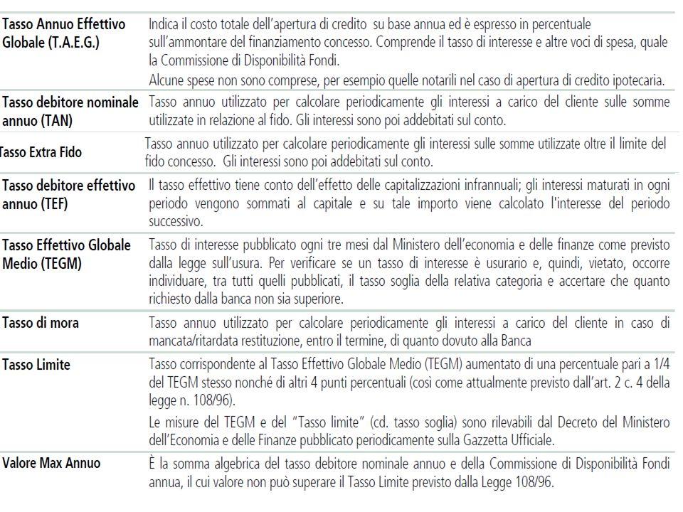 21 Gli oneri dell'apertura di credito in c/c Oneri sugli AFFIDAMENTI - commissione (CDF) onnicomprensiva, calcolata in maniera proporzionale rispetto alla somma messa a disposizione del cliente e alla durata dell'affidamento che non può superare lo 0,50% per trimestre - tasso di interesse debitore sulle somme prelevate Oneri sugli SCONFINAMENTI - commissione di istruttoria veloce (CIV) determinata in misura fissa, espressa in valore assoluto, commisurata ai costi - tasso di interesse debitore sull'ammontare dello sconfinamento Sono nulle le clausole che prevedono oneri diversi o non conformi