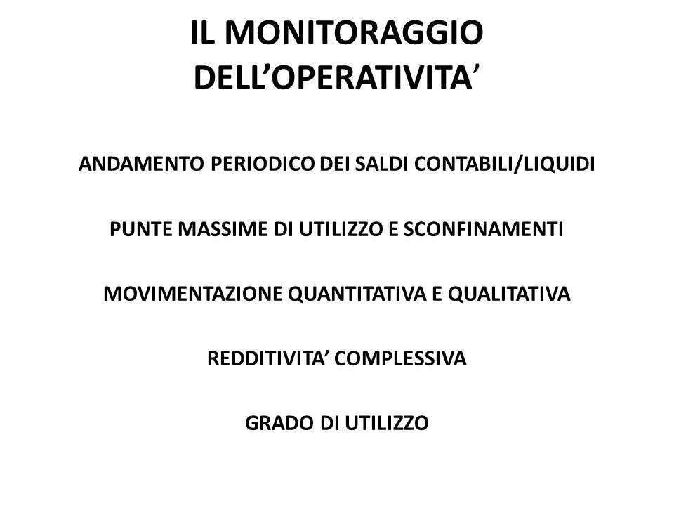 IL MONITORAGGIO DELL'OPERATIVITA' ANDAMENTO PERIODICO DEI SALDI CONTABILI/LIQUIDI PUNTE MASSIME DI UTILIZZO E SCONFINAMENTI MOVIMENTAZIONE QUANTITATIVA E QUALITATIVA REDDITIVITA' COMPLESSIVA GRADO DI UTILIZZO