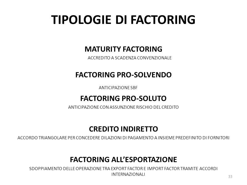 TIPOLOGIE DI FACTORING MATURITY FACTORING ACCREDITO A SCADENZA CONVENZIONALE FACTORING PRO-SOLVENDO ANTICIPAZIONE SBF FACTORING PRO-SOLUTO ANTICIPAZIONE CON ASSUNZIONE RISCHIO DEL CREDITO CREDITO INDIRETTO ACCORDO TRIANGOLARE PER CONCEDERE DILAZIONI DI PAGAMENTO A INSIEME PREDEFINITO DI FORNITORI FACTORING ALL'ESPORTAZIONE SDOPPIAMENTO DELLE OPERAZIONE TRA EXPORT FACTOR E IMPORT FACTOR TRAMITE ACCORDI INTERNAZIONALI 33