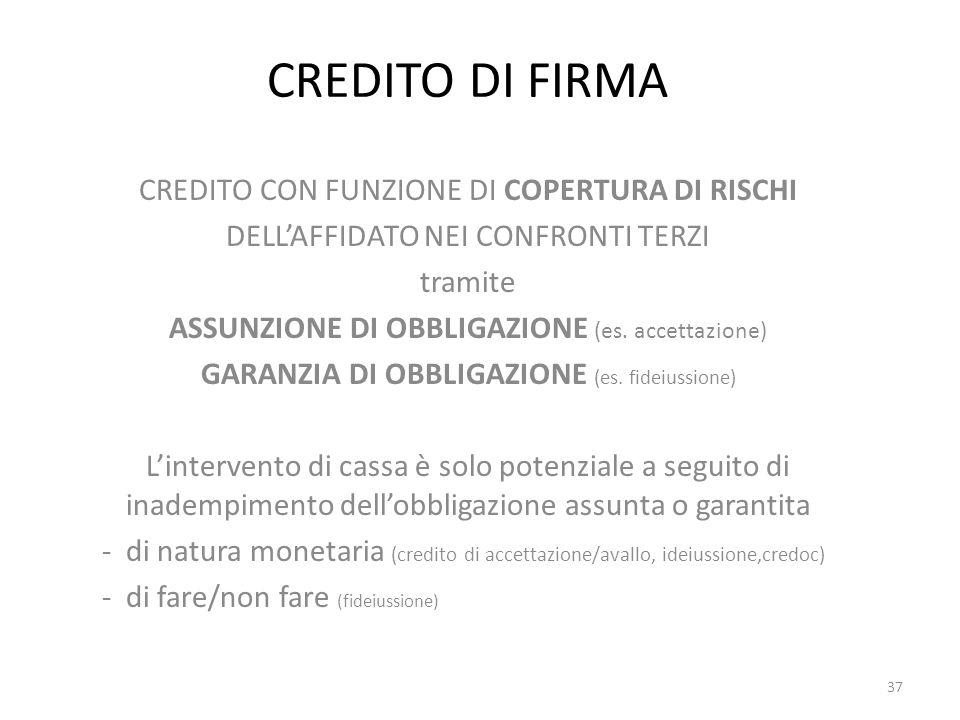 CREDITO DI FIRMA CREDITO CON FUNZIONE DI COPERTURA DI RISCHI DELL'AFFIDATO NEI CONFRONTI TERZI tramite ASSUNZIONE DI OBBLIGAZIONE (es.