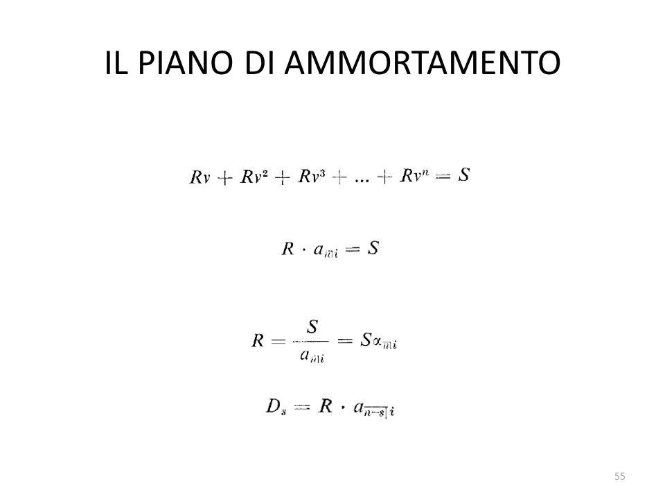 IL PIANO DI AMMORTAMENTO 55