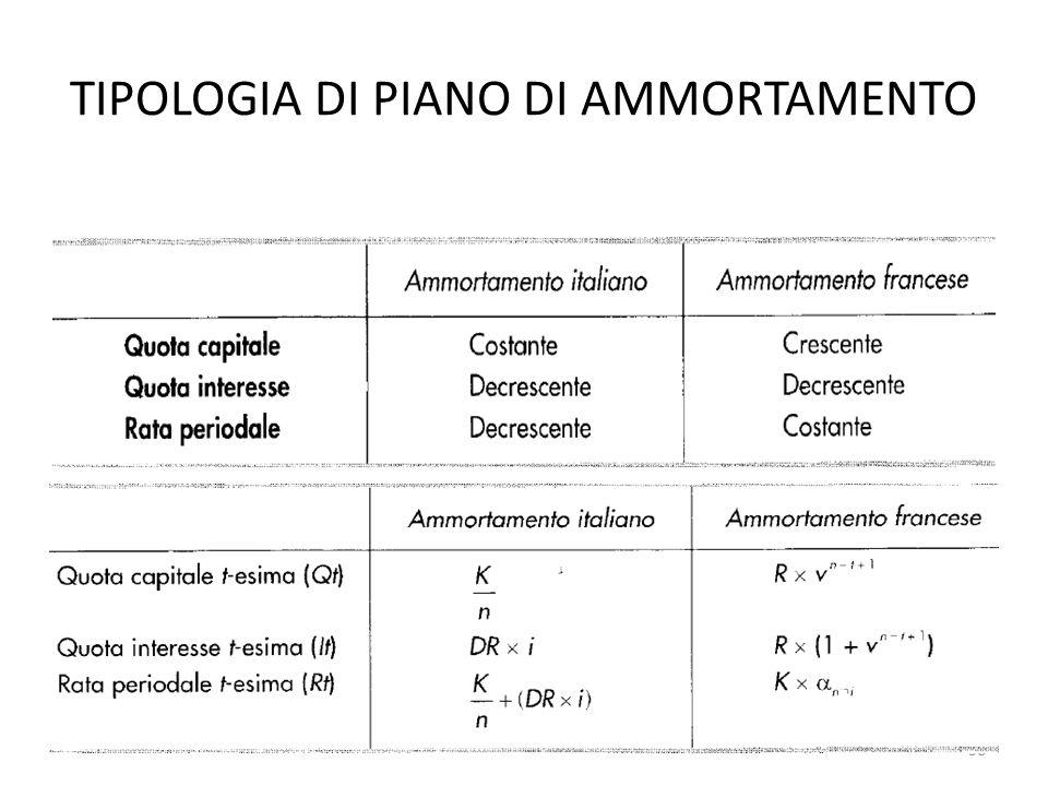 TIPOLOGIA DI PIANO DI AMMORTAMENTO 56