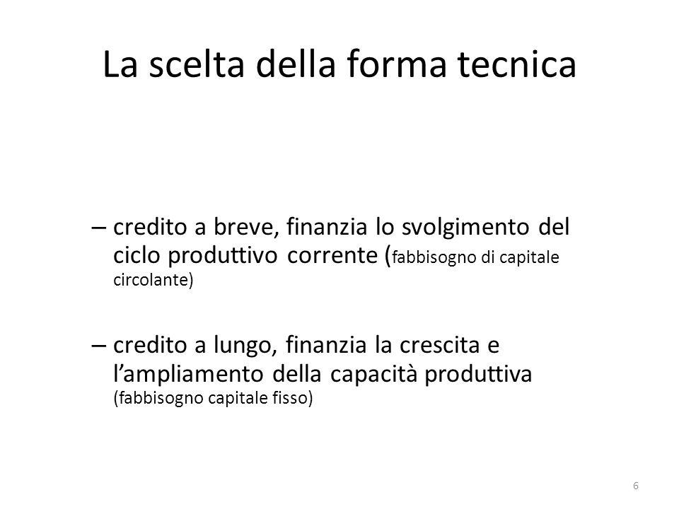 La scelta della forma tecnica – credito a breve, finanzia lo svolgimento del ciclo produttivo corrente ( fabbisogno di capitale circolante) – credito a lungo, finanzia la crescita e l'ampliamento della capacità produttiva (fabbisogno capitale fisso) 6
