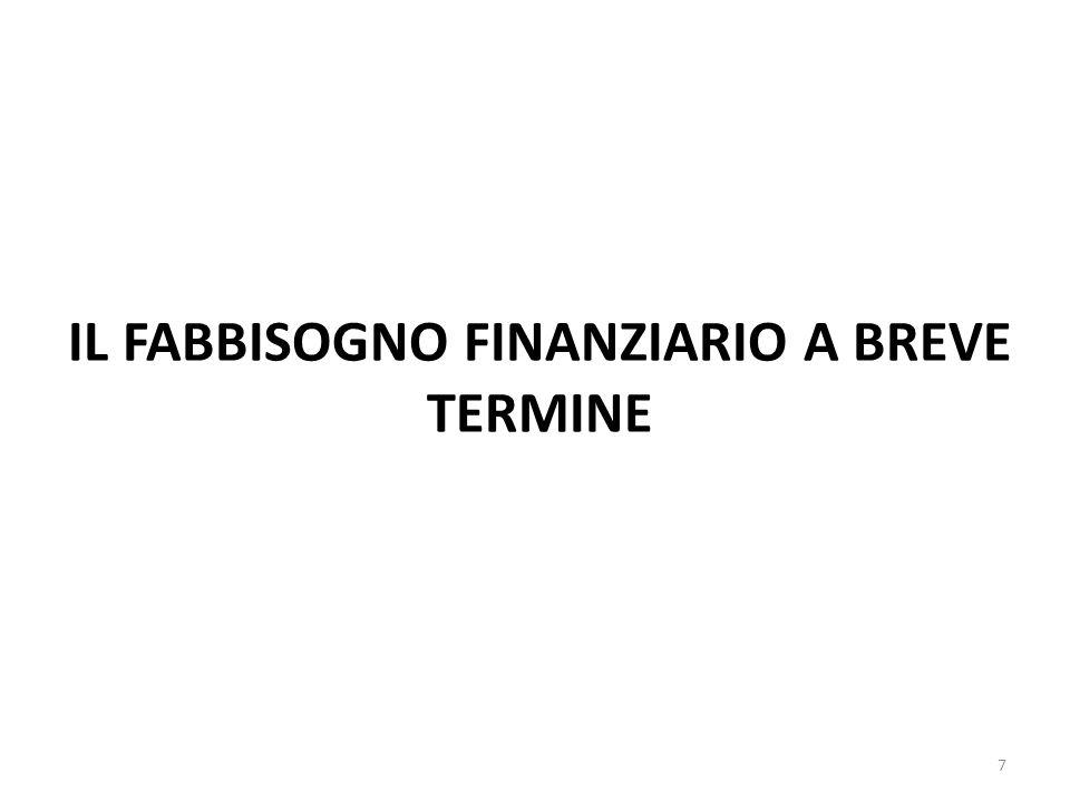IL FABBISOGNO FINANZIARIO A BREVE TERMINE 7
