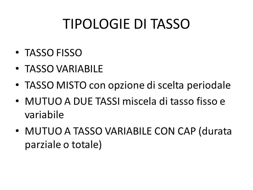 TIPOLOGIE DI TASSO TASSO FISSO TASSO VARIABILE TASSO MISTO con opzione di scelta periodale MUTUO A DUE TASSI miscela di tasso fisso e variabile MUTUO A TASSO VARIABILE CON CAP (durata parziale o totale)
