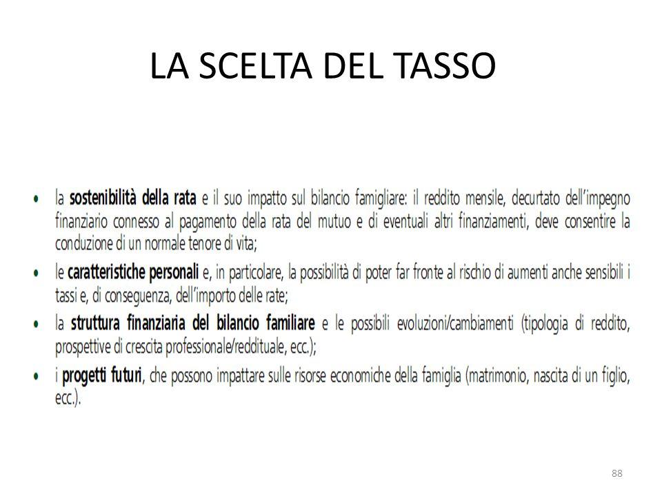 LA SCELTA DEL TASSO 88