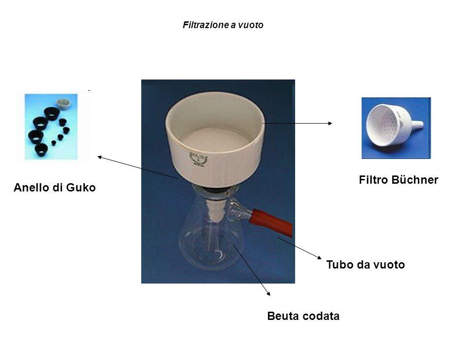 Filtro Büchner Anello di Guko Beuta codata Tubo da vuoto Filtrazione a vuoto
