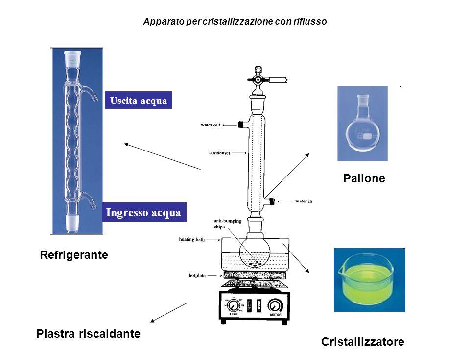 Refrigerante Piastra riscaldante Pallone Cristallizzatore Apparato per cristallizzazione con riflusso Uscita acqua Ingresso acqua