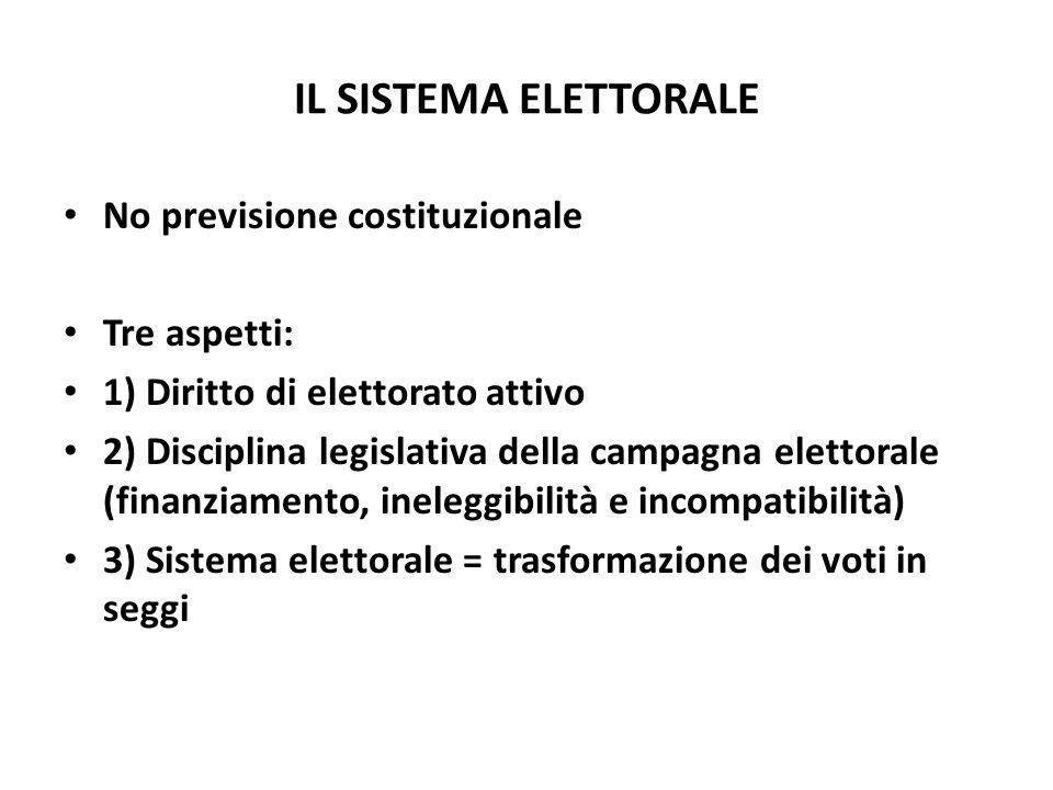 IL SISTEMA ELETTORALE No previsione costituzionale Tre aspetti: 1) Diritto di elettorato attivo 2) Disciplina legislativa della campagna elettorale (f