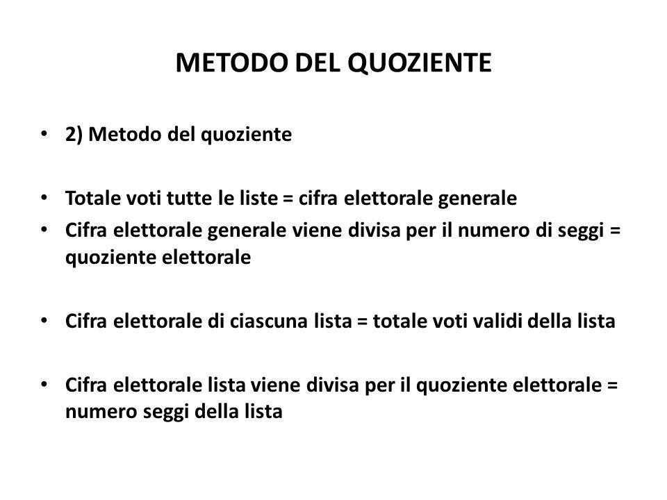 METODO DEL QUOZIENTE 2) Metodo del quoziente Totale voti tutte le liste = cifra elettorale generale Cifra elettorale generale viene divisa per il nume