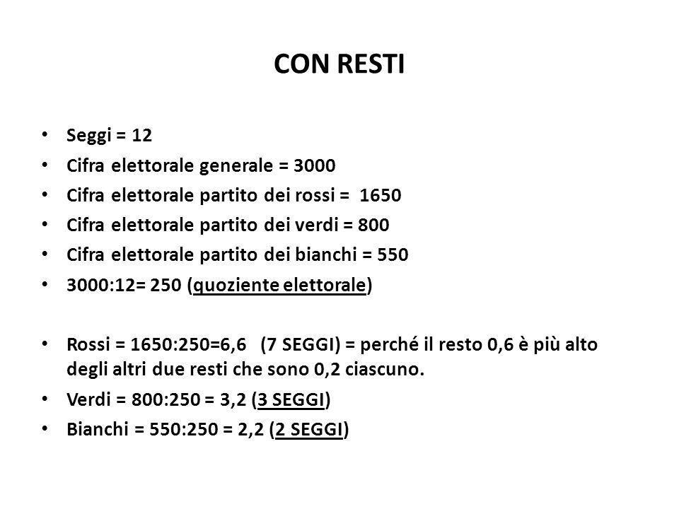 CON RESTI Seggi = 12 Cifra elettorale generale = 3000 Cifra elettorale partito dei rossi = 1650 Cifra elettorale partito dei verdi = 800 Cifra elettor
