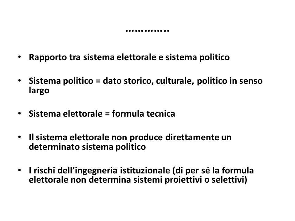 ………….. Rapporto tra sistema elettorale e sistema politico Sistema politico = dato storico, culturale, politico in senso largo Sistema elettorale = for