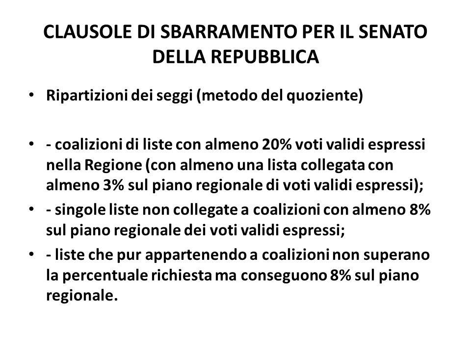 CLAUSOLE DI SBARRAMENTO PER IL SENATO DELLA REPUBBLICA Ripartizioni dei seggi (metodo del quoziente) - coalizioni di liste con almeno 20% voti validi