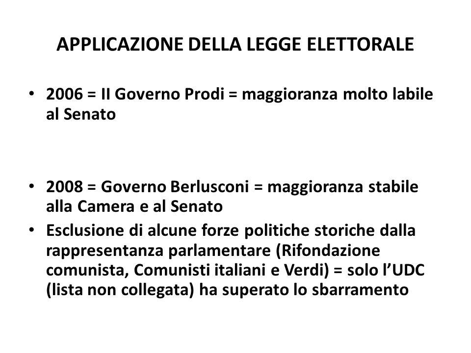 APPLICAZIONE DELLA LEGGE ELETTORALE 2006 = II Governo Prodi = maggioranza molto labile al Senato 2008 = Governo Berlusconi = maggioranza stabile alla