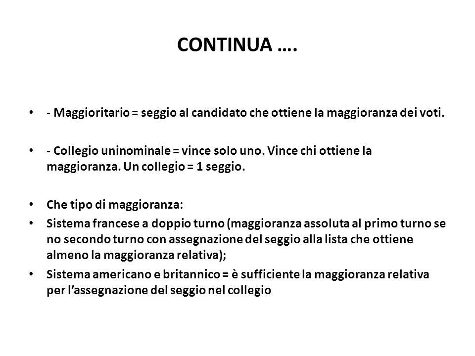 CONTINUA …. - Maggioritario = seggio al candidato che ottiene la maggioranza dei voti.