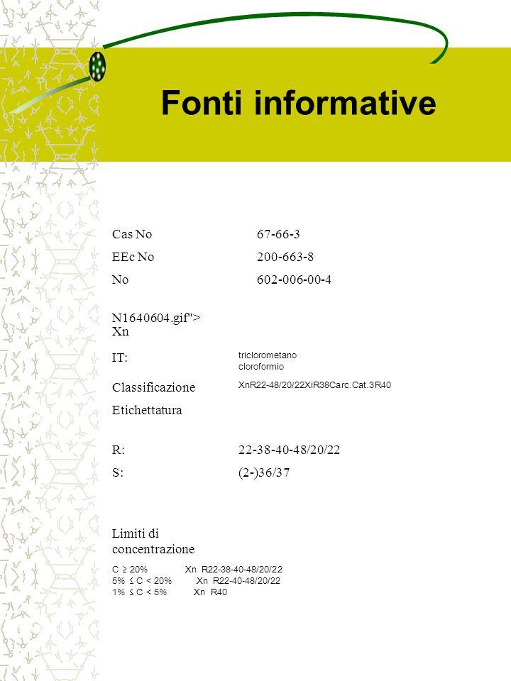 Cas No67-66-3 EEc No200-663-8 No602-006-00-4 N1640604.gif