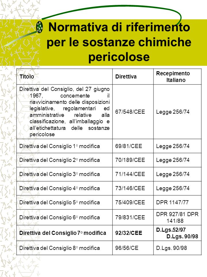 Fonti informative ATSDR Agency for Toxic Substances and Disease Registry (USA) Toxicology Frequently Asked Question Raccolta d'informazioni 100 composti chimici.